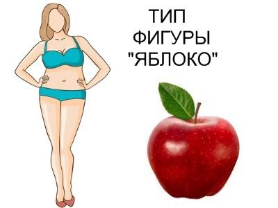 Тип женской фигуры яблоко