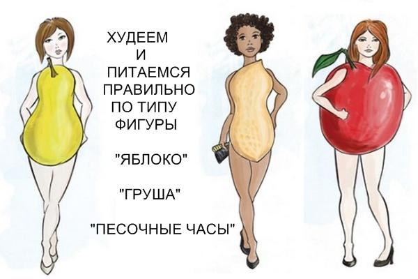 Фигура тип груша как похудеть