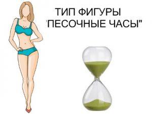 тип фигуры песочные часы бьютисовет